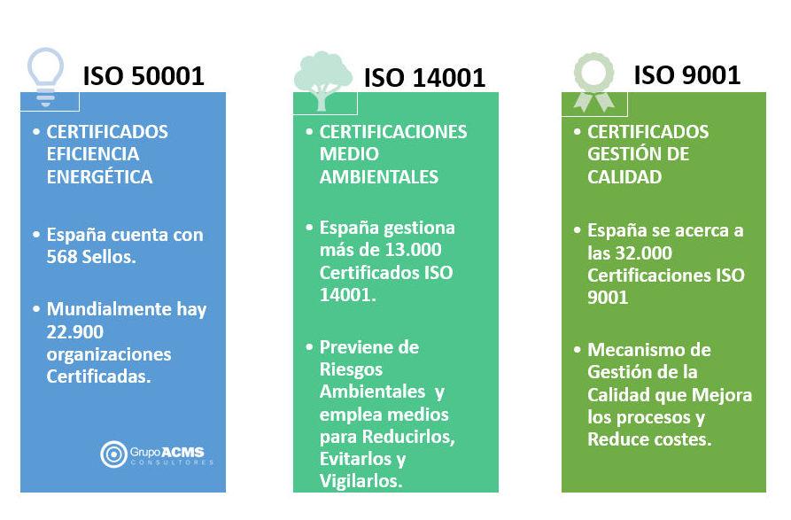 Informe España certificaciones gestion de la calidad iso 9001-1