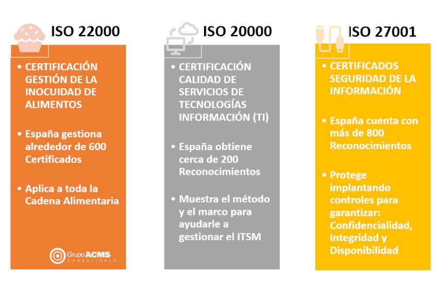 Informe España certificaciones gestion de la calidad iso 9001-2