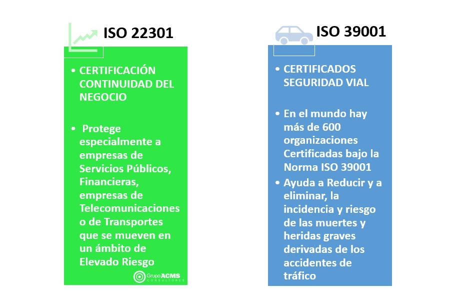 Informe España certificaciones gestion de la calidad iso 9001-3