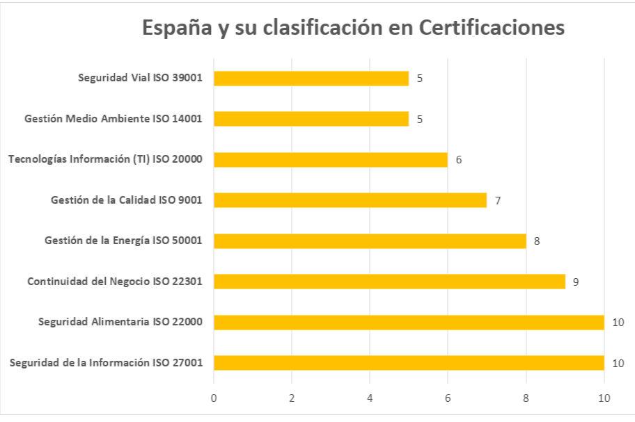 Informe España certificaciones gestion de la calidad iso 9001-4